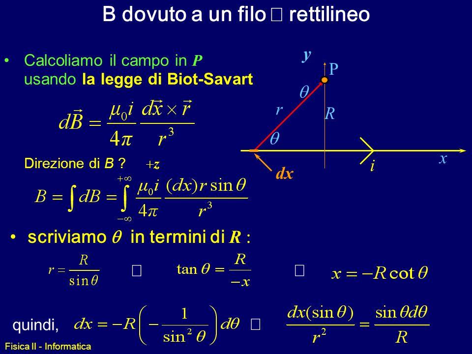 Fisica II - Informatica B dovuto a un filo rettilineo Calcoliamo il campo in P usando la legge di Biot-Savart : x R r P i dx Direzione di B ? z Il ris
