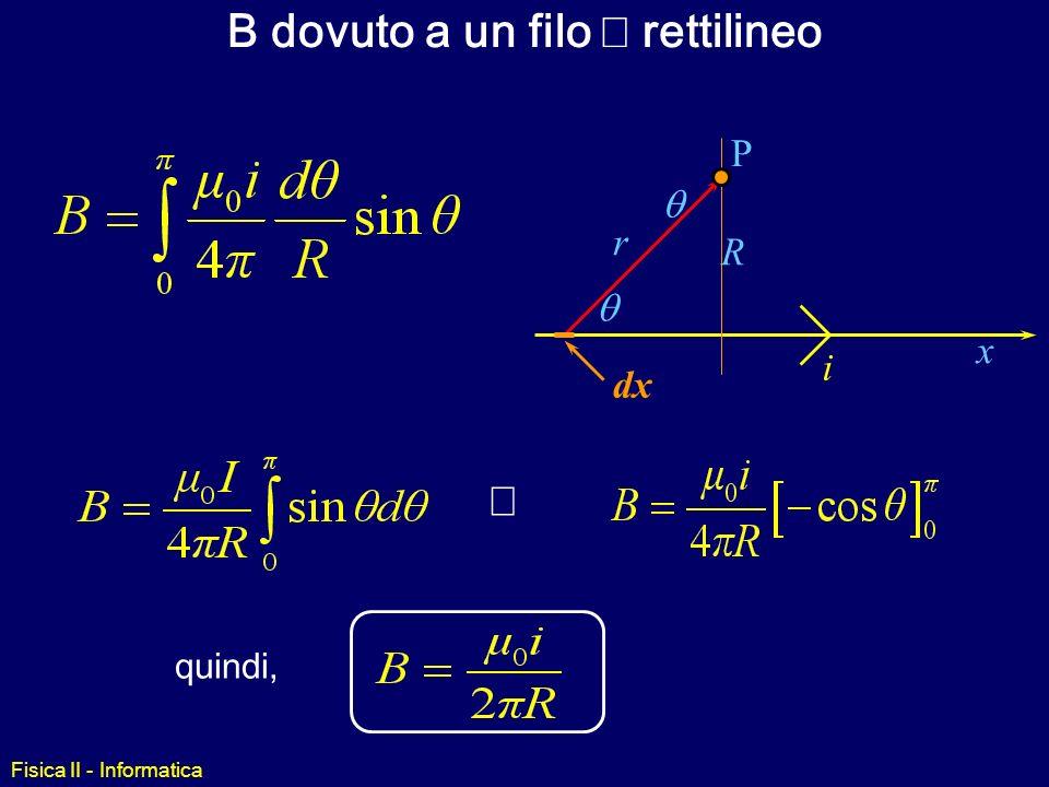 Fisica II - Informatica scriviamo in termini di R x R r P i dx quindi, y B dovuto a un filo rettilineo Calcoliamo il campo in P usando la legge di Bio
