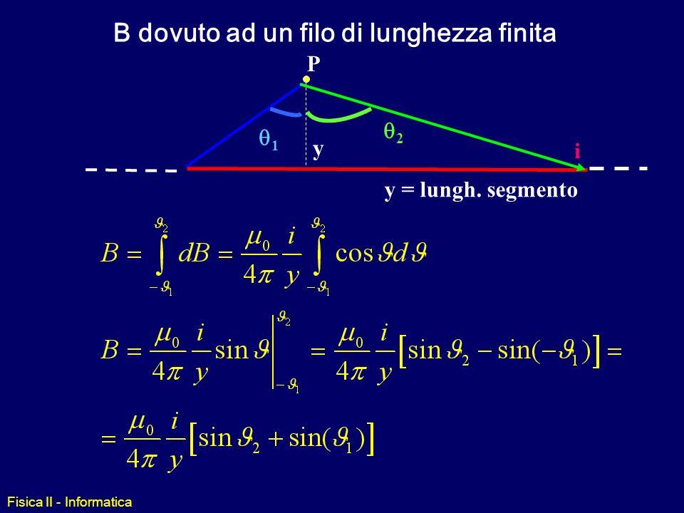 Fisica II - Informatica quindi, x R r P i dx B dovuto a un filo rettilineo