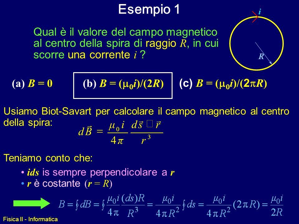 Fisica II - Informatica B dovuto ad un filo di lunghezza finita y P i 1 2 y = lungh. segmento