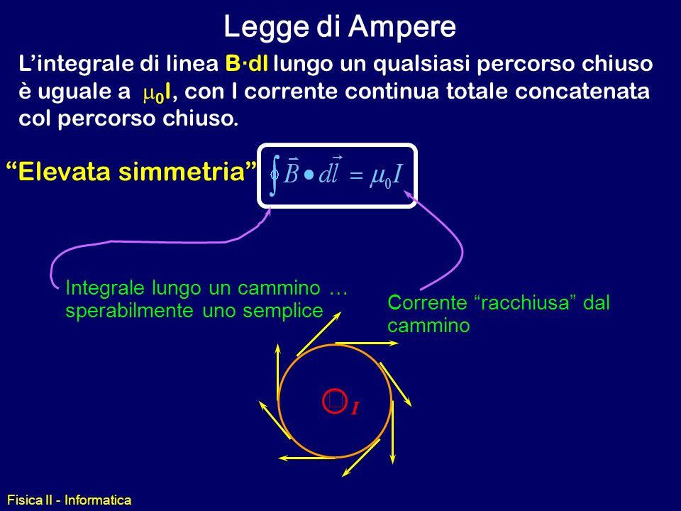 Fisica II - Informatica Esempio 1 (a) B = 0 (b) B = ( i)/(2R) (c) B = ( i)/( 2 R) R i Qual è il valore del campo magnetico al centro della spira di ra