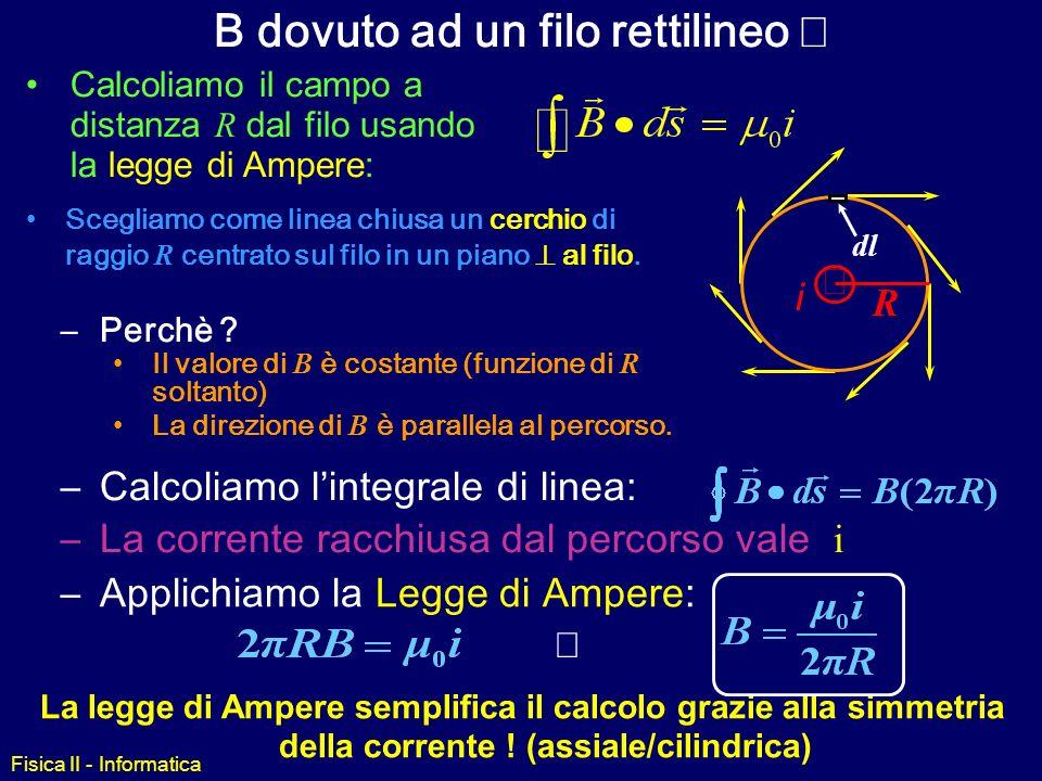 Fisica II - Informatica Legge di Ampere Elevata simmetria I Integrale lungo un cammino … sperabilmente uno semplice Corrente racchiusa dal cammino Lin