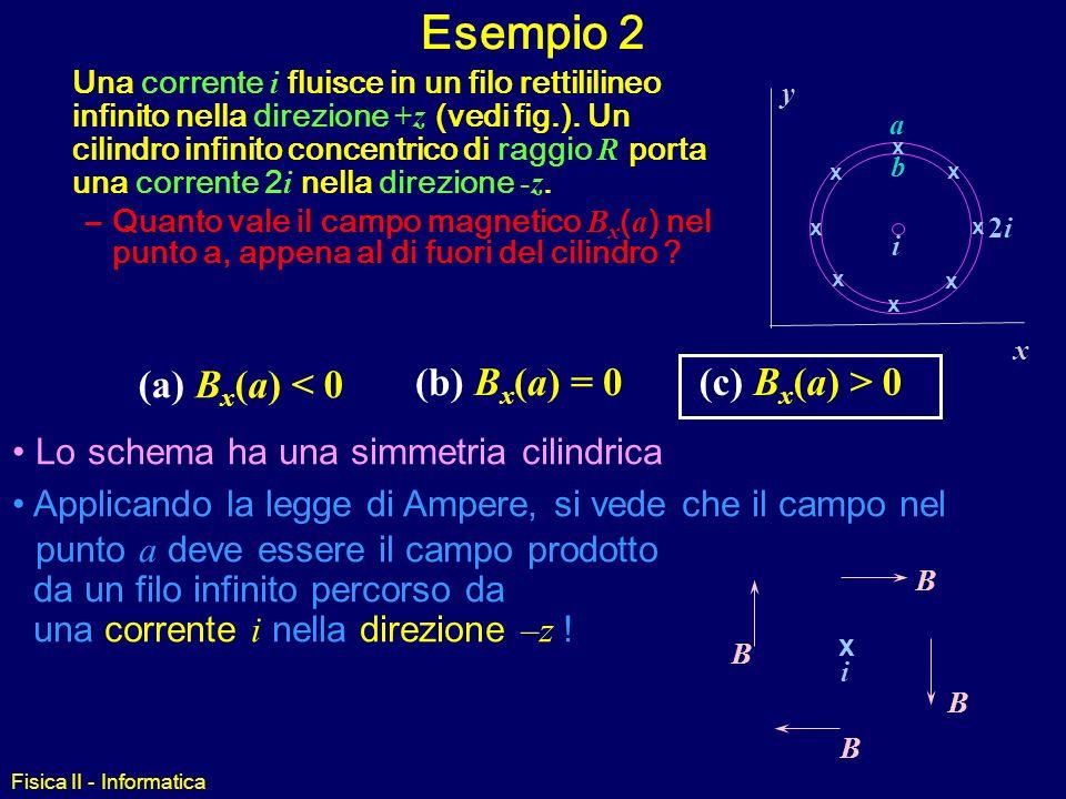 Fisica II - Informatica Calcoliamo il campo a distanza R dal filo usando la legge di Ampere: dl R i Scegliamo come linea chiusa un cerchio di raggio R