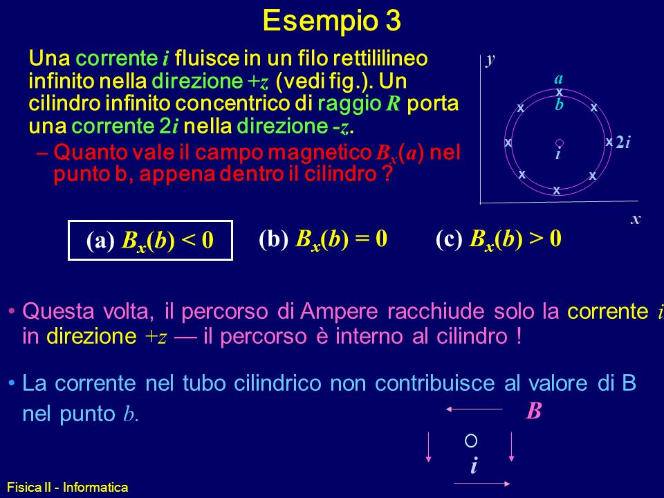 Fisica II - Informatica Esempio 2 Una corrente i fluisce in un filo rettililineo infinito nella direzione +z (vedi fig.). Un cilindro infinito concent
