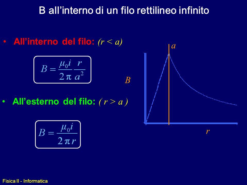 Fisica II - Informatica B allinterno di un filo rettilineo infinito Supponiamo che una corrente totale i scorra attraverso il filo di raggio a verso l