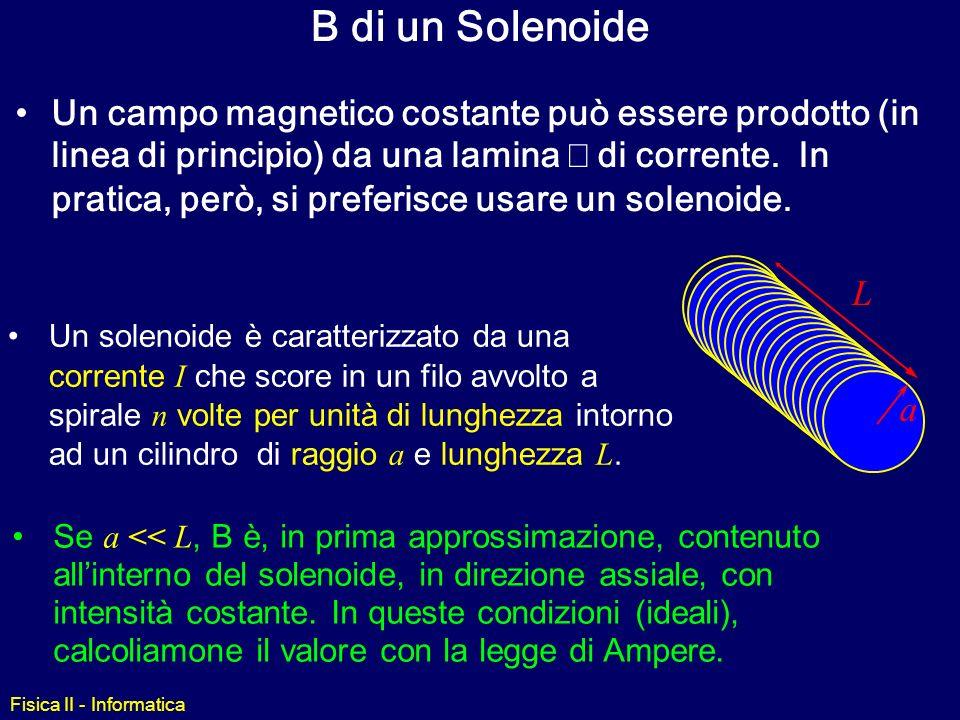 Fisica II - Informatica Allinterno del filo: (r < a) Allesterno del filo: ( r > a ) r B a B allinterno di un filo rettilineo infinito