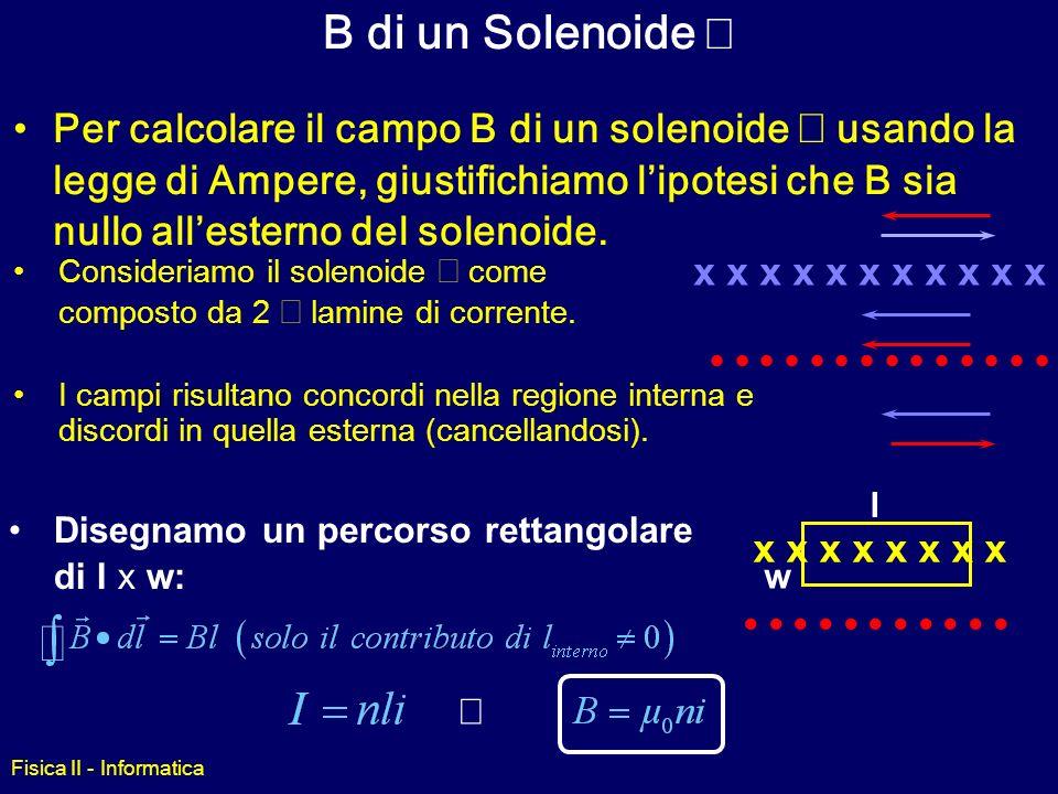Fisica II - Informatica B di un Solenoide Un campo magnetico costante può essere prodotto (in linea di principio) da una lamina di corrente. In pratic