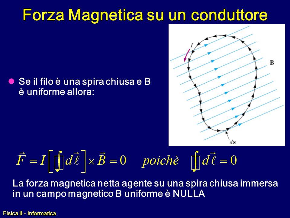 Fisica II - Informatica Forza Magnetica su un conduttore Se il filo ha una lunghezza finita L e B è uniforme allora: dx z y d B dF x z y B
