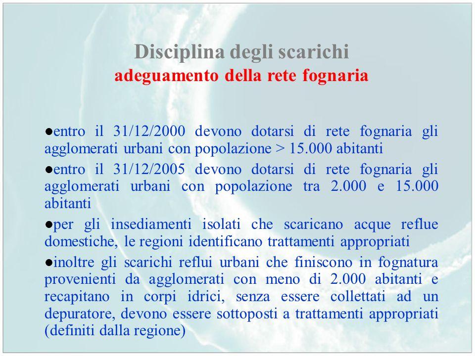 Disciplina degli scarichi adeguamento della rete fognaria entro il 31/12/2000 devono dotarsi di rete fognaria gli agglomerati urbani con popolazione >