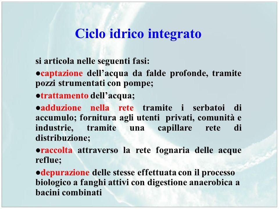 Ciclo idrico integrato si articola nelle seguenti fasi: captazione dellacqua da falde profonde, tramite pozzi strumentati con pompe; trattamento della