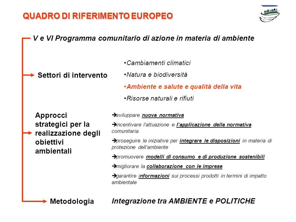 QUADRO DI RIFERIMENTO EUROPEO V e VI Programma comunitario di azione in materia di ambiente QUADRO DI RIFERIMENTO EUROPEO Approcci strategici per la r