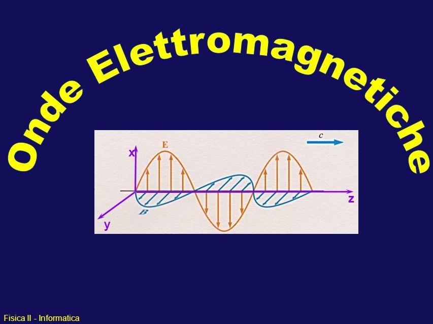 Fisica II - Informatica x z y