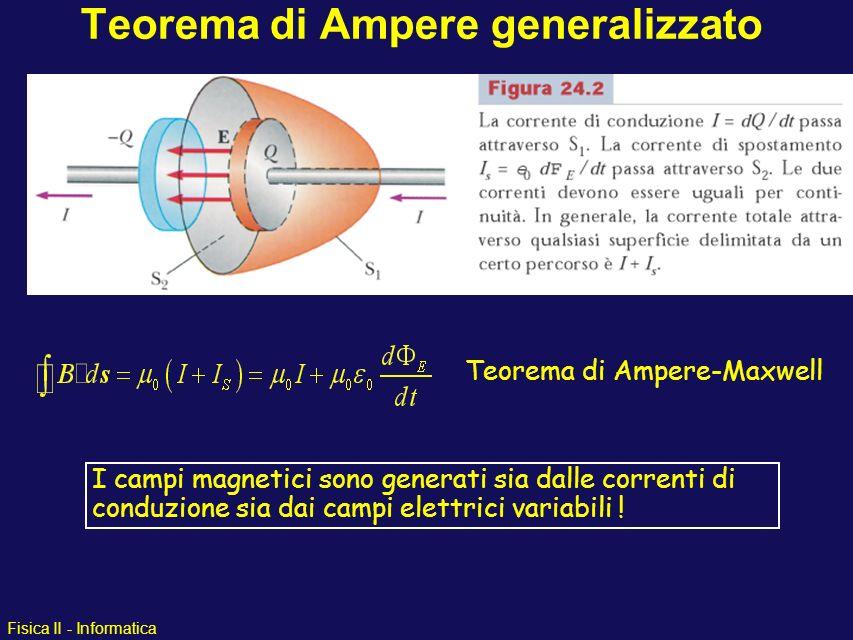 Fisica II - Informatica Teorema di Ampere generalizzato I campi magnetici sono generati sia dalle correnti di conduzione sia dai campi elettrici varia