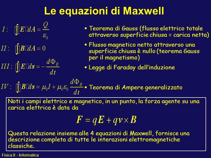 Fisica II - Informatica Le equazioni di Maxwell Noti i campi elettrico e magnetico, in un punto, la forza agente su una carica elettrica è data da Que