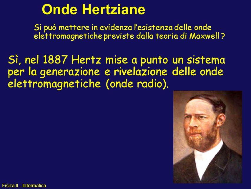 Fisica II - Informatica Onde Hertziane Si può mettere in evidenza lesistenza delle onde elettromagnetiche previste dalla teoria di Maxwell ? Sì, nel 1