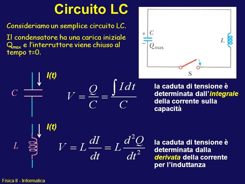 Fisica II - Informatica Circuito LC la caduta di tensione è determinata dallintegrale della corrente sulla capacità C I(t) la caduta di tensione è det