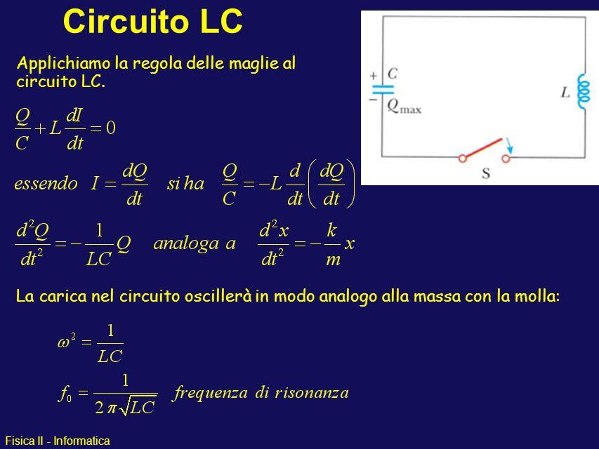 Fisica II - Informatica Circuito LC Applichiamo la regola delle maglie al circuito LC. La carica nel circuito oscillerà in modo analogo alla massa con
