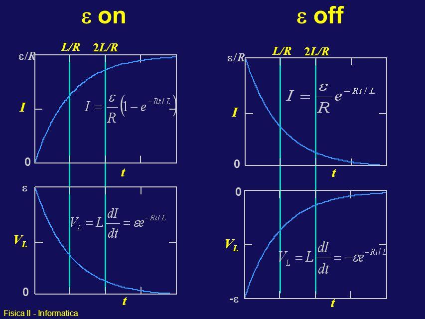 Fisica II - Informatica on off t 0 - I t 0 R L/R t 2L/R 0 R I 0 t L/R 2L/R VLVL VLVL