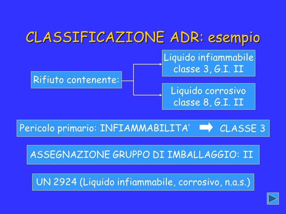 CLASSIFICAZIONE ADR: esempio UN 2924 (Liquido infiammabile, corrosivo, n.a.s.) ASSEGNAZIONE GRUPPO DI IMBALLAGGIO: II Pericolo primario: INFIAMMABILIT