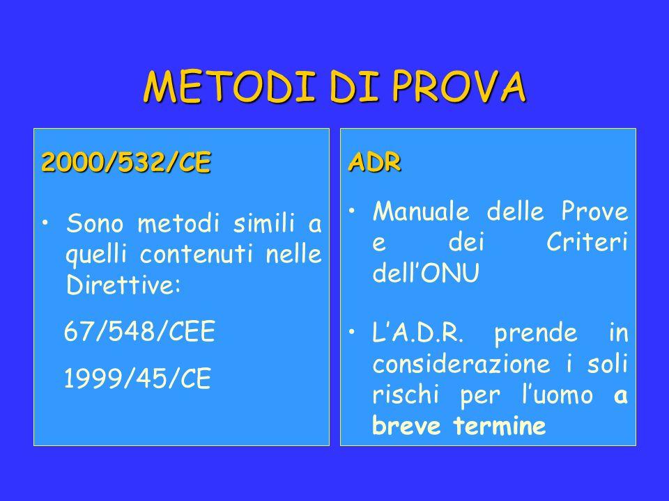 METODI DI PROVA 2000/532/CE Sono metodi simili a quelli contenuti nelle Direttive: 67/548/CEE 1999/45/CEADR Manuale delle Prove e dei Criteri dellONU