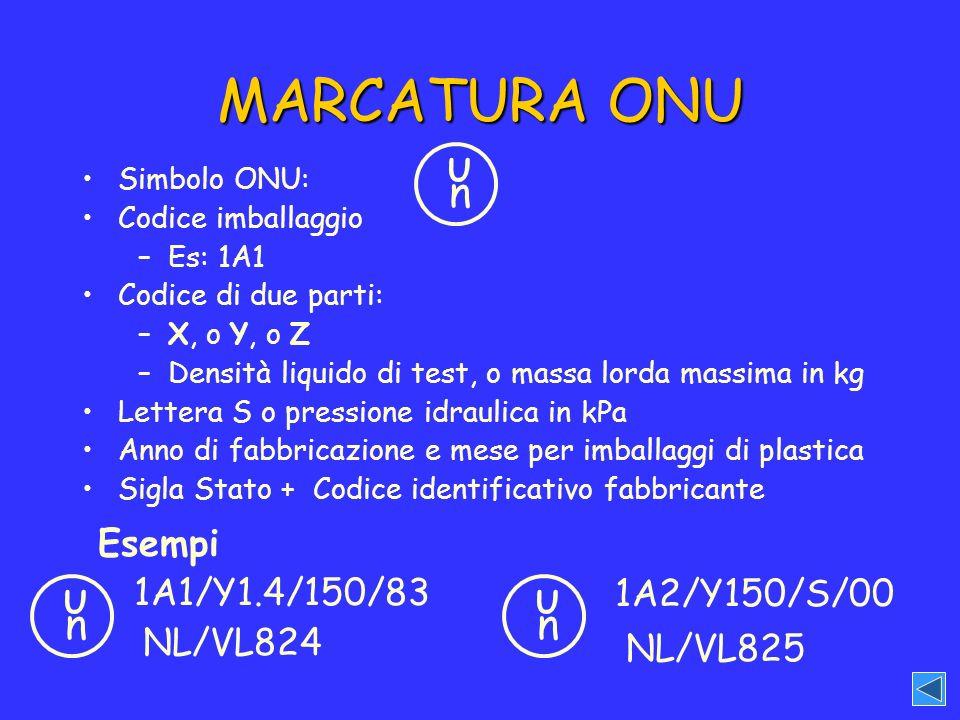Simbolo ONU: Codice imballaggio –Es: 1A1 Codice di due parti: –X, o Y, o Z –Densità liquido di test, o massa lorda massima in kg Lettera S o pressione