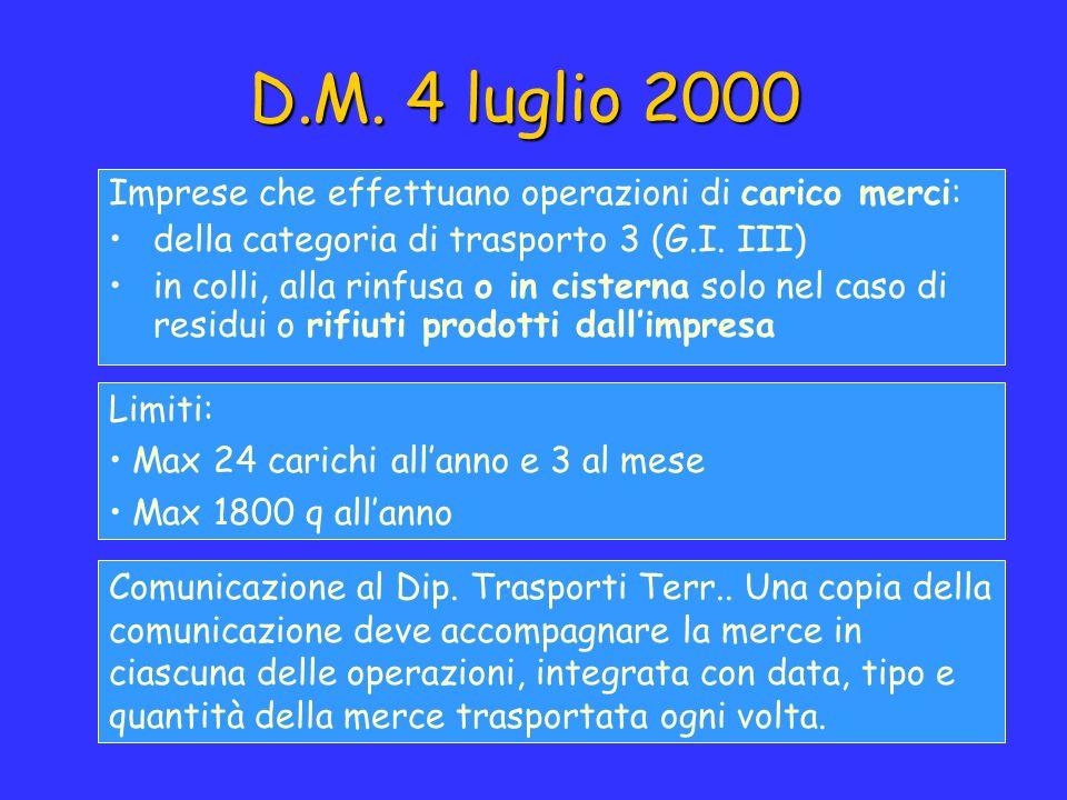 D.M. 4 luglio 2000 Imprese che effettuano operazioni di carico merci: della categoria di trasporto 3 (G.I. III) in colli, alla rinfusa o in cisterna s