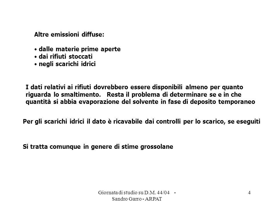 Giornata di studio su D.M.44/04 - Sandro Garro - ARPAT 5 Emissioni diffuse in aria misurabili.