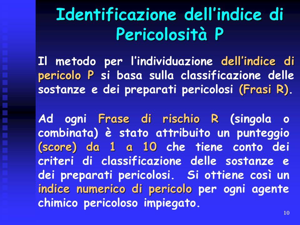 10 Identificazione dellindice di Pericolosità P dellindice di pericolo P (Frasi R) Il metodo per lindividuazione dellindice di pericolo P si basa sull