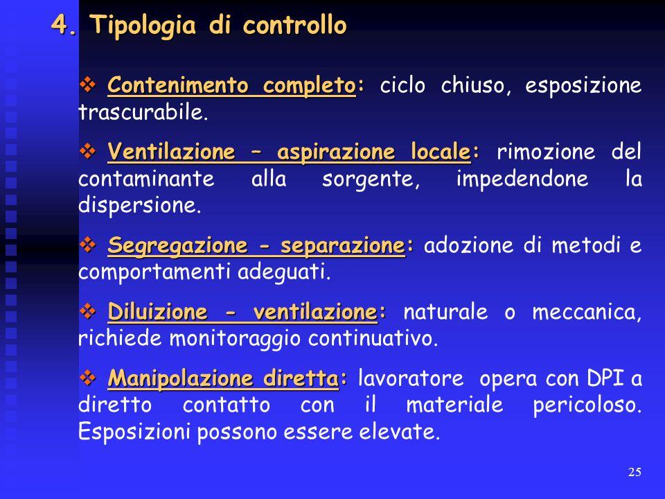 25 4. Tipologia di controllo Contenimento completo: Contenimento completo: ciclo chiuso, esposizione trascurabile. Ventilazione – aspirazione locale: