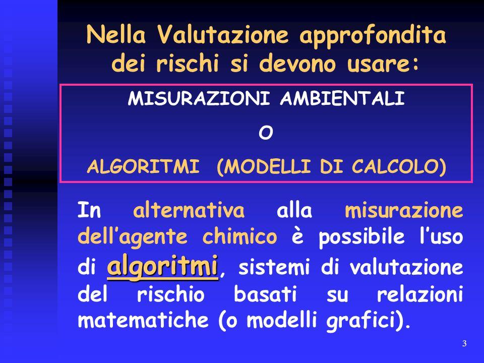 3 MISURAZIONI AMBIENTALI O ALGORITMI (MODELLI DI CALCOLO) Nella Valutazione approfondita dei rischi si devono usare: algoritmi In alternativa alla mis