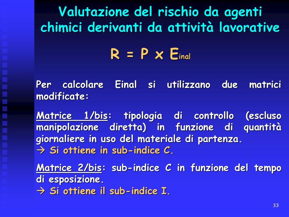 33 Valutazione del rischio da agenti chimici derivanti da attività lavorative Per calcolare Einal si utilizzano due matrici modificate: Matrice 1/bis: