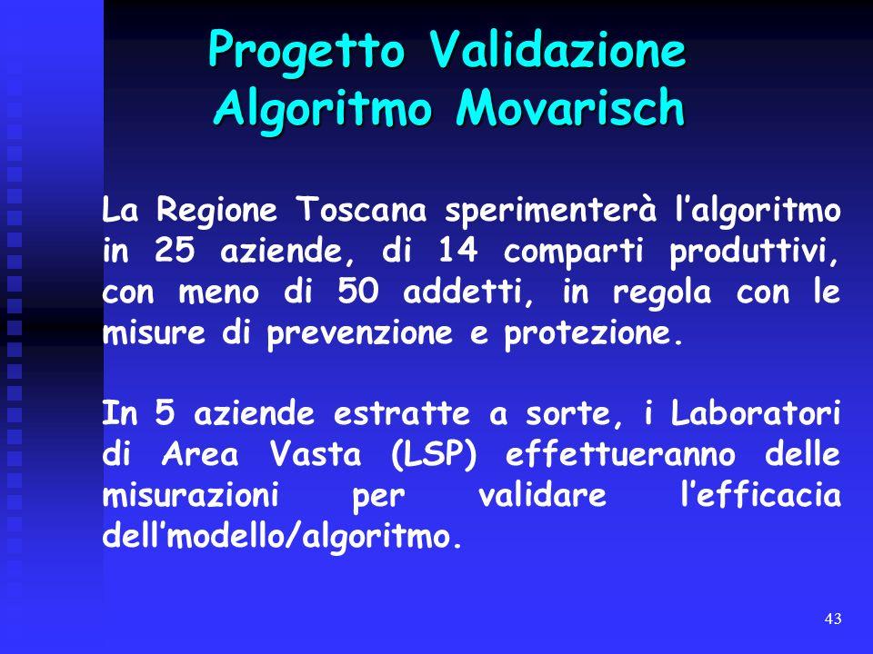 43 Progetto Validazione Algoritmo Movarisch La Regione Toscana sperimenterà lalgoritmo in 25 aziende, di 14 comparti produttivi, con meno di 50 addett