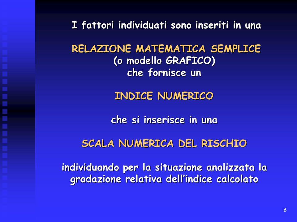 6 I fattori individuati sono inseriti in una I fattori individuati sono inseriti in una RELAZIONE MATEMATICA SEMPLICE RELAZIONE MATEMATICA SEMPLICE (o