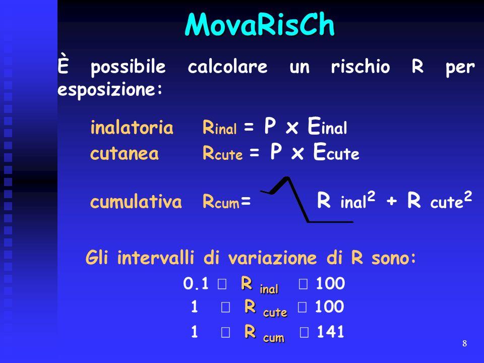 8 Gli intervalli di variazione di R sono: R inal 0.1 R inal 100 R cute 1 R cute 100 R cum 1 R cum 141 MovaRisCh È possibile calcolare un rischio R per