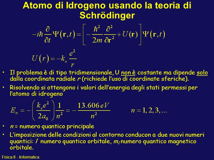 Fisica II - Informatica Equazione di Schrödinger Tale eq. differenziale ha, in meccanica quantistica, la stessa funzione svolta dalla II legge della d