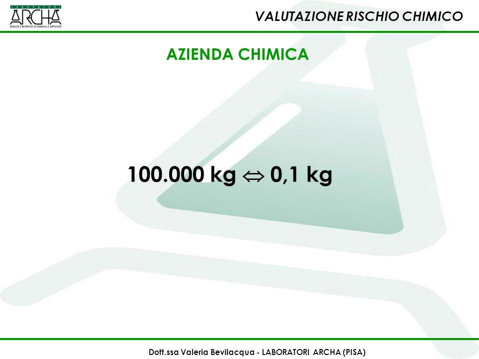 100.000 kg 0,1 kg VALUTAZIONE RISCHIO CHIMICO Dott.ssa Valeria Bevilacqua - LABORATORI ARCHA (PISA) AZIENDA CHIMICA
