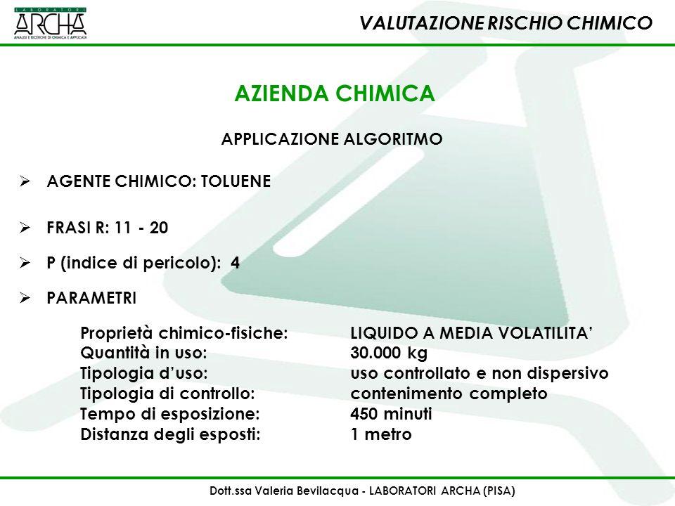 VALUTAZIONE RISCHIO CHIMICO APPLICAZIONE ALGORITMO AGENTE CHIMICO: TOLUENE Proprietà chimico-fisiche: LIQUIDO A MEDIA VOLATILITA Quantità in uso: 30.0