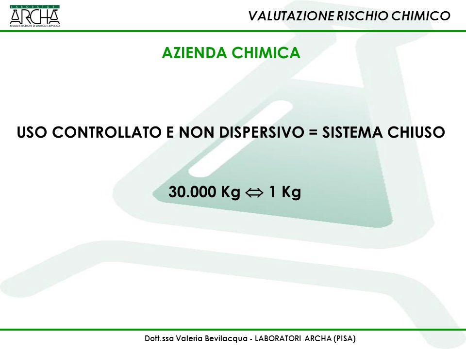USO CONTROLLATO E NON DISPERSIVO = SISTEMA CHIUSO 30.000 Kg 1 Kg VALUTAZIONE RISCHIO CHIMICO AZIENDA CHIMICA Dott.ssa Valeria Bevilacqua - LABORATORI