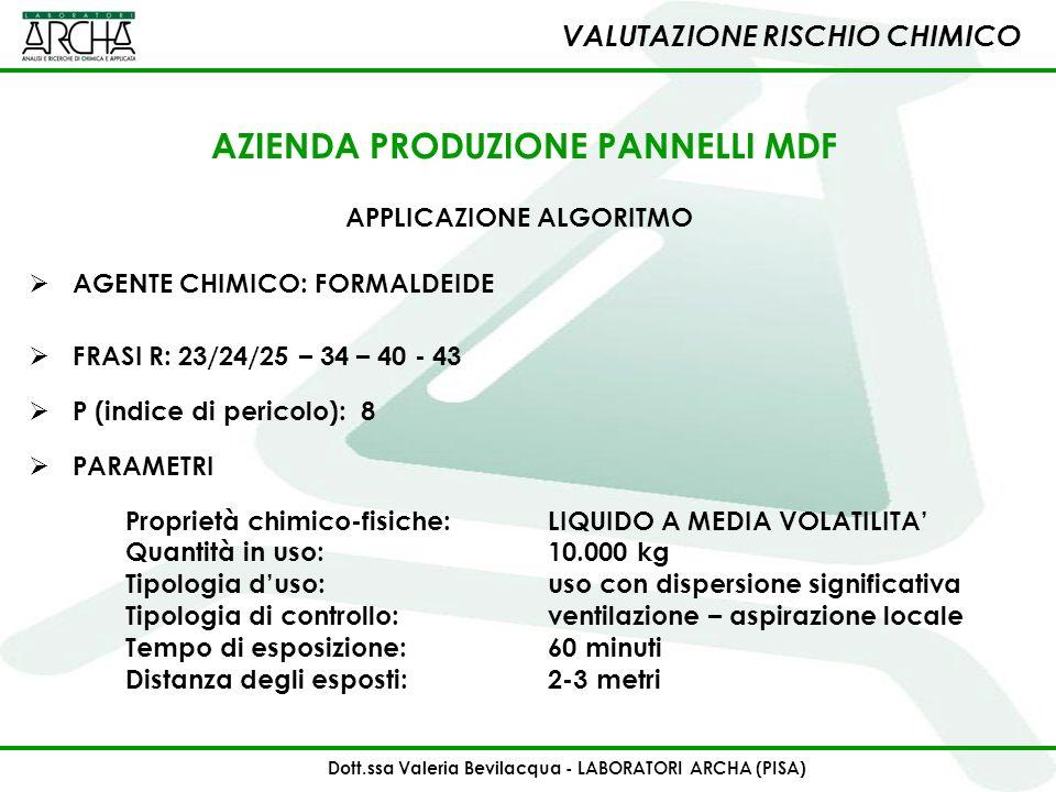 VALUTAZIONE RISCHIO CHIMICO APPLICAZIONE ALGORITMO AGENTE CHIMICO: FORMALDEIDE Proprietà chimico-fisiche: LIQUIDO A MEDIA VOLATILITA Quantità in uso: