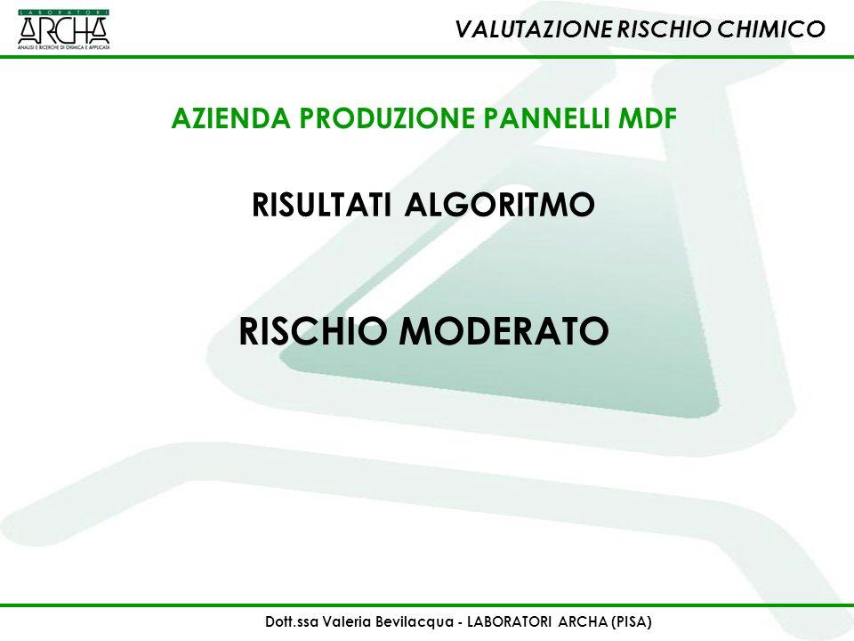 VALUTAZIONE RISCHIO CHIMICO AZIENDA PRODUZIONE PANNELLI MDF RISULTATI ALGORITMO RISCHIO MODERATO Dott.ssa Valeria Bevilacqua - LABORATORI ARCHA (PISA)