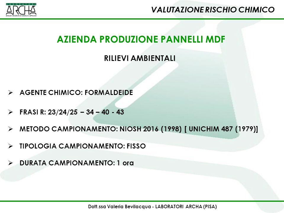 VALUTAZIONE RISCHIO CHIMICO RILIEVI AMBIENTALI AGENTE CHIMICO: FORMALDEIDE AZIENDA PRODUZIONE PANNELLI MDF FRASI R: 23/24/25 – 34 – 40 - 43 METODO CAM