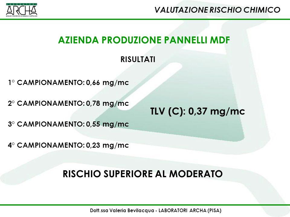 1° CAMPIONAMENTO: 0,66 mg/mc RISCHIO SUPERIORE AL MODERATO 2° CAMPIONAMENTO: 0,78 mg/mc 3° CAMPIONAMENTO: 0,55 mg/mc 4° CAMPIONAMENTO: 0,23 mg/mc TLV