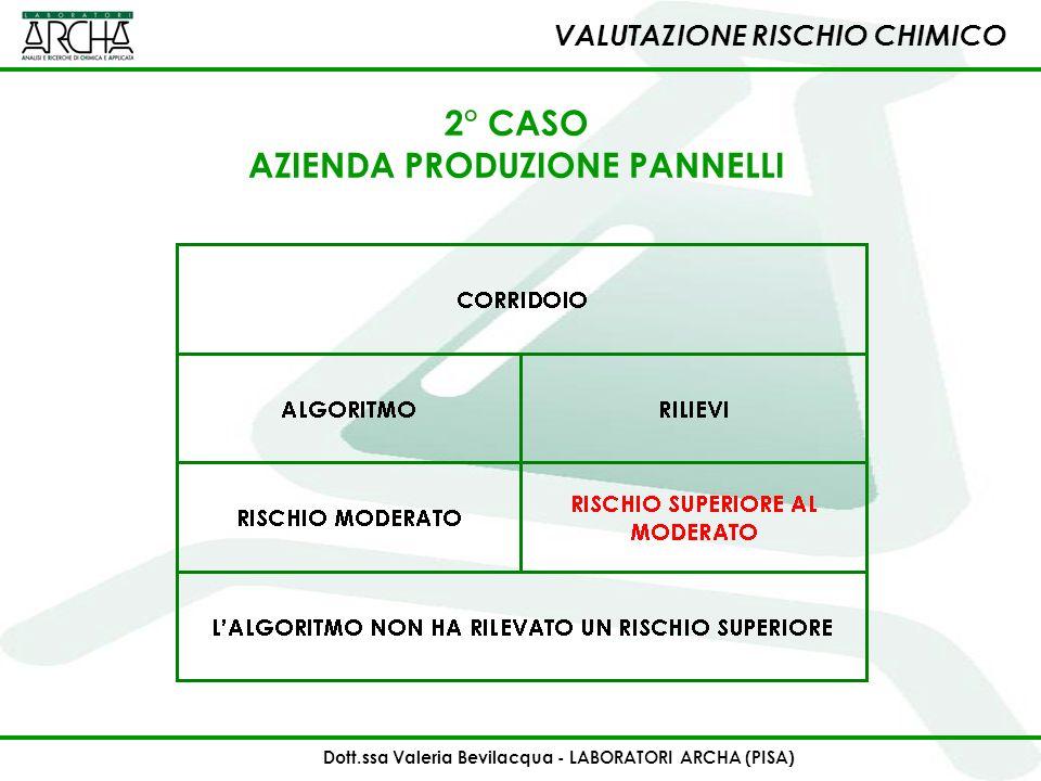 VALUTAZIONE RISCHIO CHIMICO 2° CASO AZIENDA PRODUZIONE PANNELLI Dott.ssa Valeria Bevilacqua - LABORATORI ARCHA (PISA)