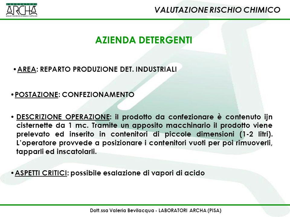 VALUTAZIONE RISCHIO CHIMICO AZIENDA DETERGENTI AREA: REPARTO PRODUZIONE DET. INDUSTRIALI POSTAZIONE: CONFEZIONAMENTO DESCRIZIONE OPERAZIONE: il prodot