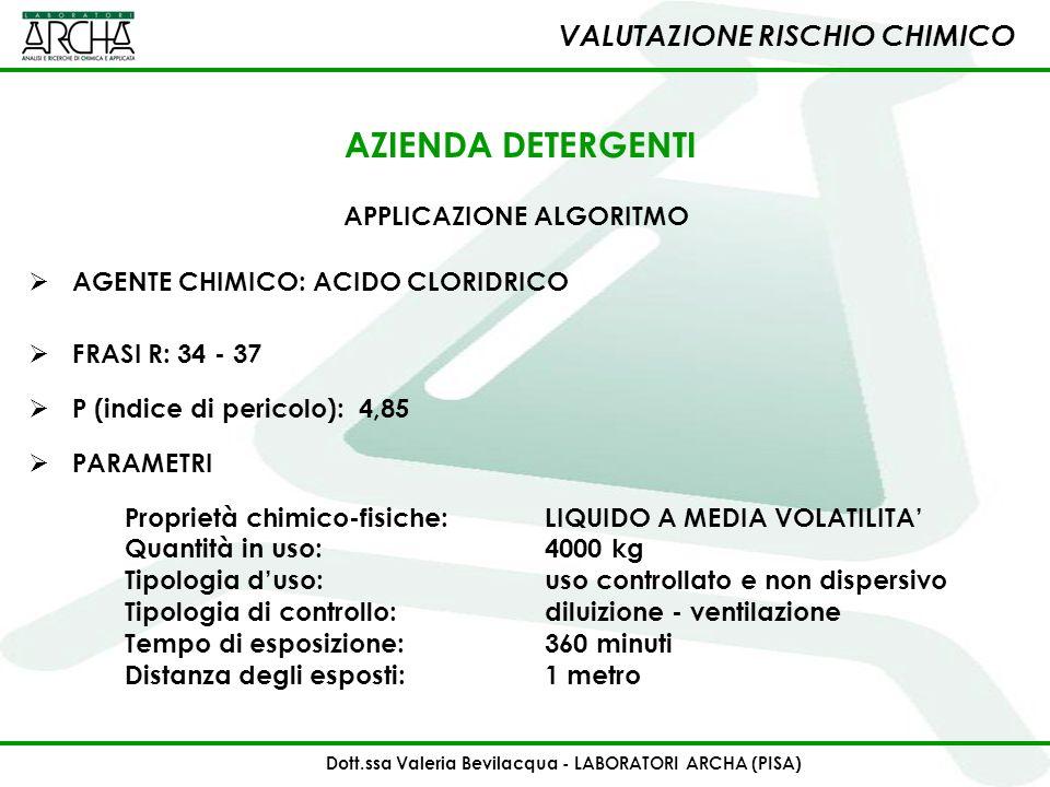 VALUTAZIONE RISCHIO CHIMICO APPLICAZIONE ALGORITMO AGENTE CHIMICO: ACIDO CLORIDRICO Proprietà chimico-fisiche: LIQUIDO A MEDIA VOLATILITA Quantità in