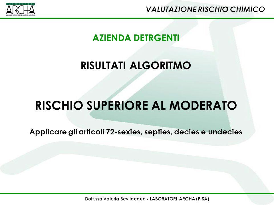 VALUTAZIONE RISCHIO CHIMICO AZIENDA DETRGENTI RISULTATI ALGORITMO Dott.ssa Valeria Bevilacqua - LABORATORI ARCHA (PISA) RISCHIO SUPERIORE AL MODERATO