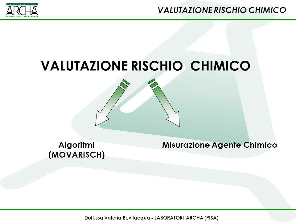 VALUTAZIONE RISCHIO CHIMICO Misurazione Agente ChimicoAlgoritmi (MOVARISCH) VALUTAZIONE RISCHIO CHIMICO Dott.ssa Valeria Bevilacqua - LABORATORI ARCHA