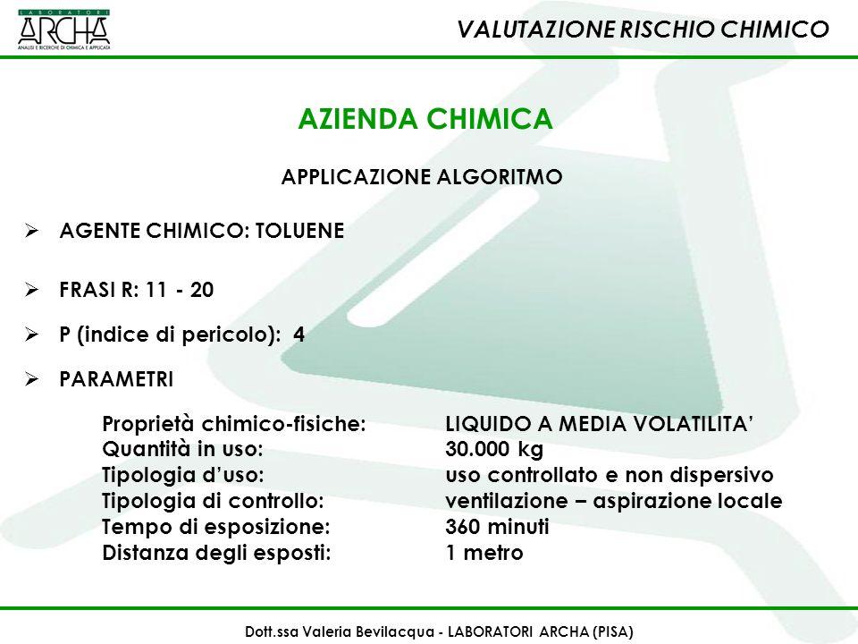 APPLICAZIONE ALGORITMO AGENTE CHIMICO: TOLUENE Proprietà chimico-fisiche: LIQUIDO A MEDIA VOLATILITA Quantità in uso: 30.000 kg Tipologia duso: uso co