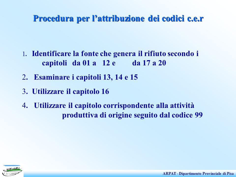 Procedura per lattribuzione dei codici c.e.r 1. Identificare la fonte che genera il rifiuto secondo i capitoli da 01 a 12 e da 17 a 20 2. Esaminare i