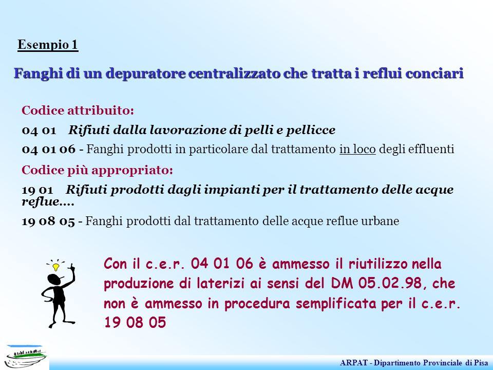 Codice attribuito: 04 01 Rifiuti dalla lavorazione di pelli e pellicce 04 01 06 - Fanghi prodotti in particolare dal trattamento in loco degli effluen